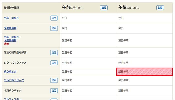 日本郵便お届け日数の検索結果